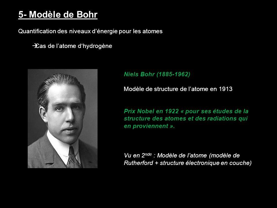 Niels Bohr (1885-1962) Modèle de structure de latome en 1913 Prix Nobel en 1922 « pour ses études de la structure des atomes et des radiations qui en
