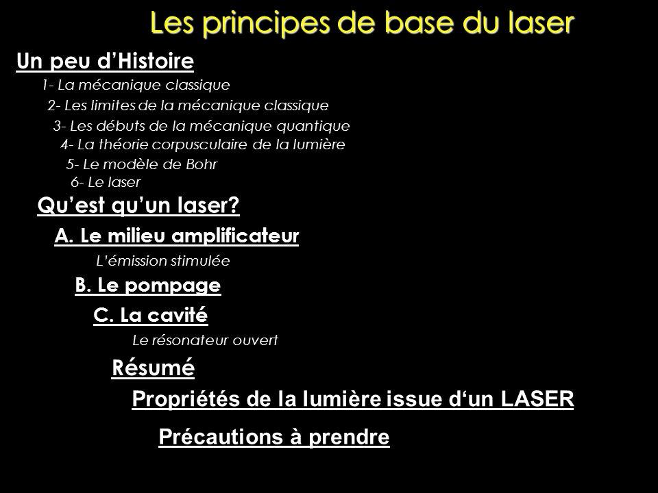 Les principes de base du laser A. Le milieu amplificateur Quest quun laser? B. Le pompage C. La cavité Lémission stimulée Un peu dHistoire Résumé Le r