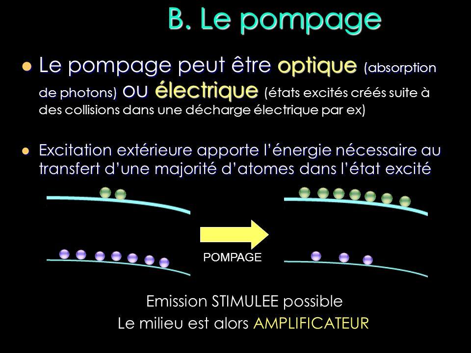 B. Le pompage Le pompage peut être optique (absorption de photons) ou électrique Le pompage peut être optique (absorption de photons) ou électrique (é