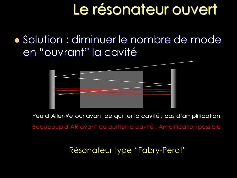 Le résonateur ouvert Solution : diminuer le nombre de mode en ouvrant la cavité Solution : diminuer le nombre de mode en ouvrant la cavité Peu dAller-