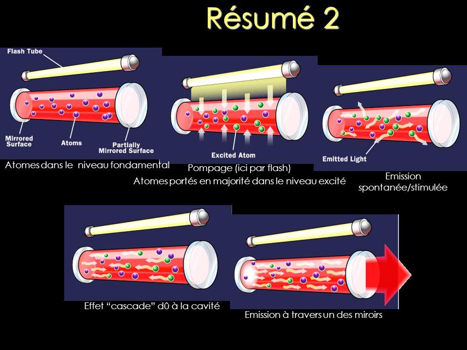 Résumé 2 Atomes dans le niveau fondamental Pompage (ici par flash) Atomes portés en majorité dans le niveau excité Emission spontanée/stimulée Effet c