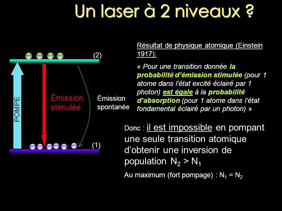 Un laser à 2 niveaux ? POMPE (1) (2) Émission spontanée Émission stimulée Résultat de physique atomique (Einstein 1917): « Pour une transition donnée