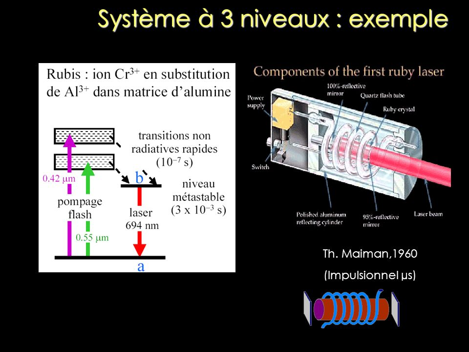 Système à 3 niveaux : exemple Th. Maiman,1960 (Impulsionnel µs)