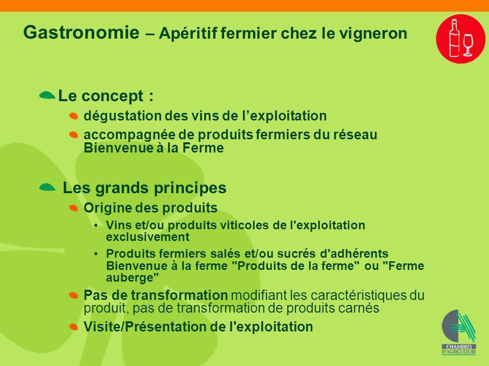 Gastronomie – Apéritif fermier chez le vigneron Le concept : dégustation des vins de lexploitation accompagnée de produits fermiers du réseau Bienvenu