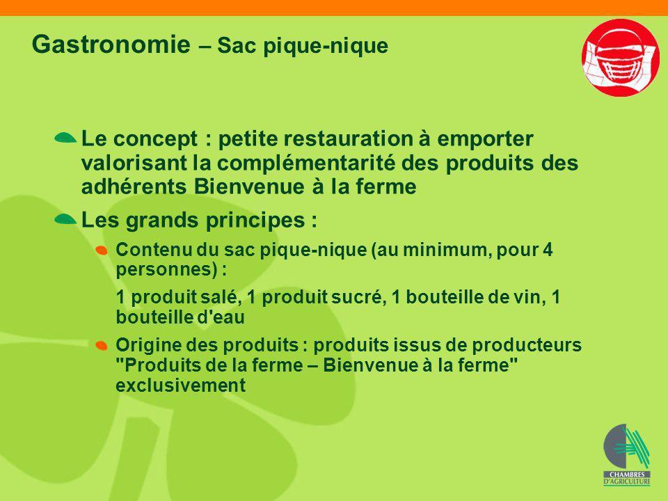 Gastronomie – Sac pique-nique Le concept : petite restauration à emporter valorisant la complémentarité des produits des adhérents Bienvenue à la ferm