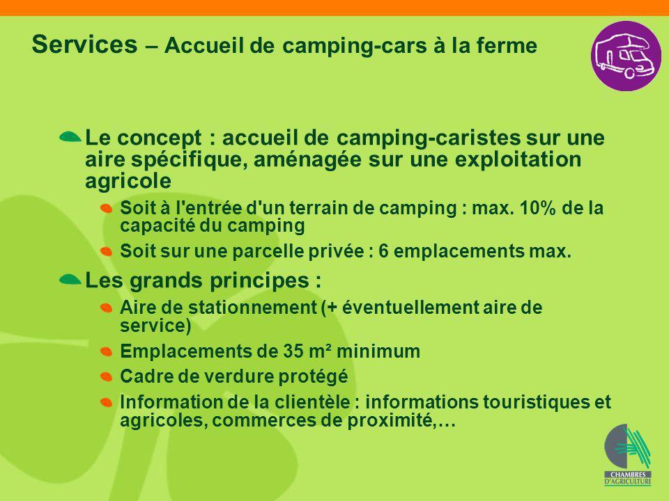 Services – Accueil de camping-cars à la ferme Le concept : accueil de camping-caristes sur une aire spécifique, aménagée sur une exploitation agricole