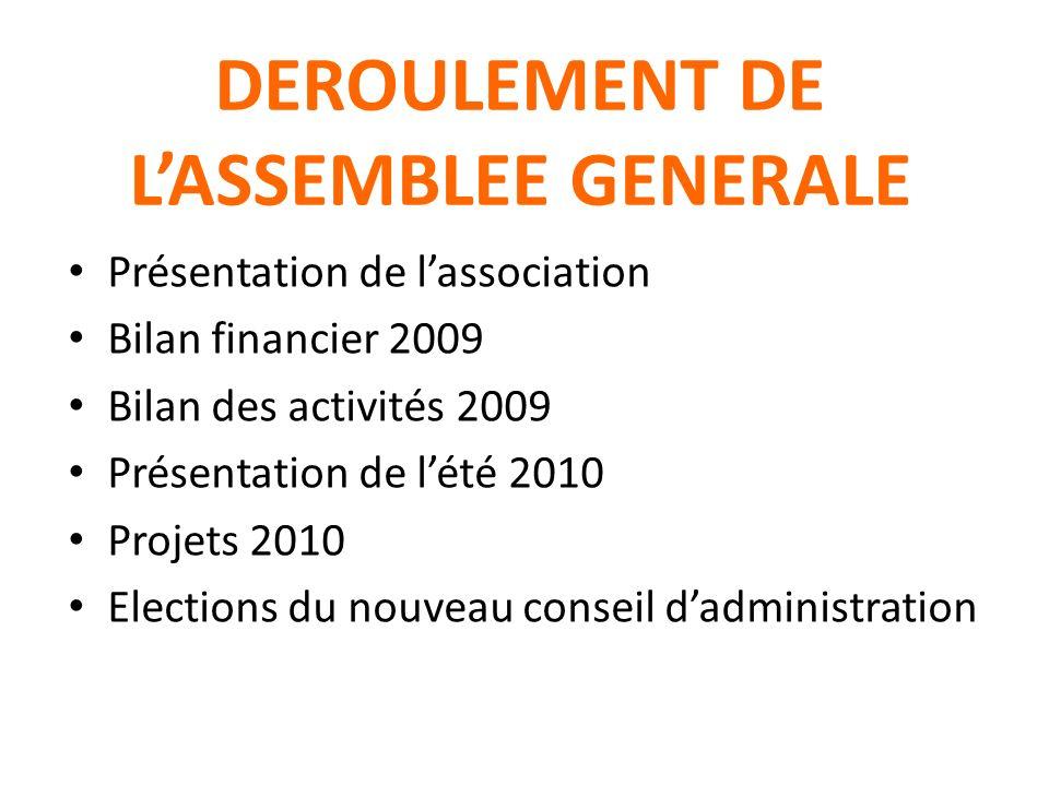 DEROULEMENT DE LASSEMBLEE GENERALE Présentation de lassociation Bilan financier 2009 Bilan des activités 2009 Présentation de lété 2010 Projets 2010 E