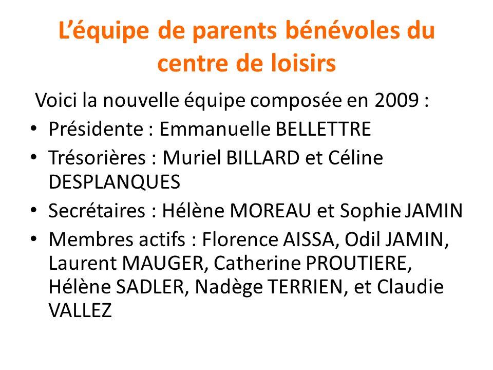 Léquipe de parents bénévoles du centre de loisirs Voici la nouvelle équipe composée en 2009 : Présidente : Emmanuelle BELLETTRE Trésorières : Muriel B