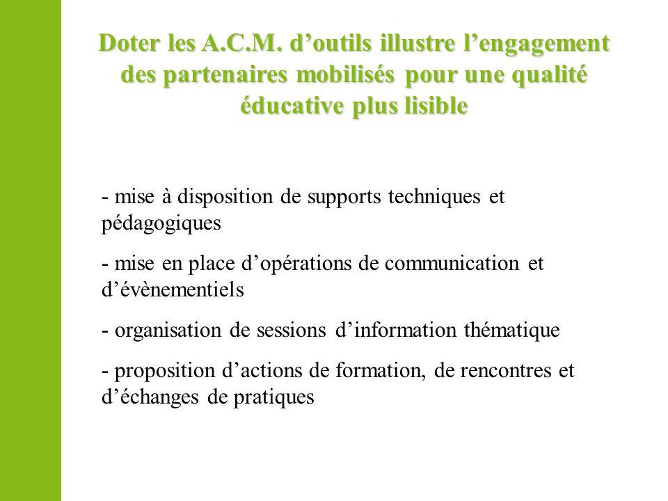 - mise à disposition de supports techniques et pédagogiques - mise en place dopérations de communication et dévènementiels - organisation de sessions