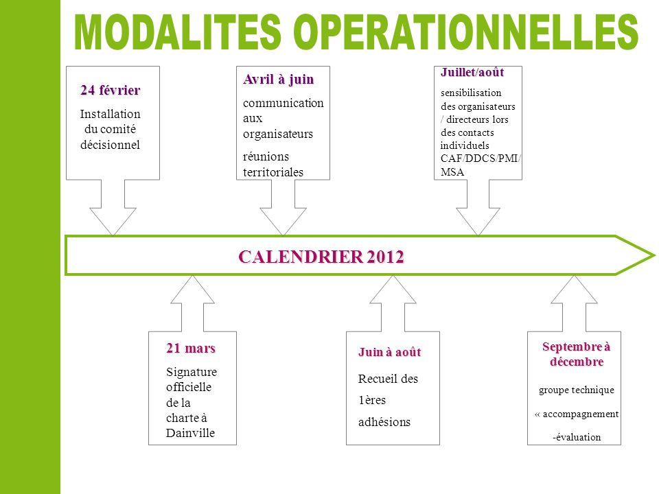 CALENDRIER 2012 24 février Installation du comité décisionnel 21 mars Signature officielle de la charte à Dainville Avril à juin communication aux org