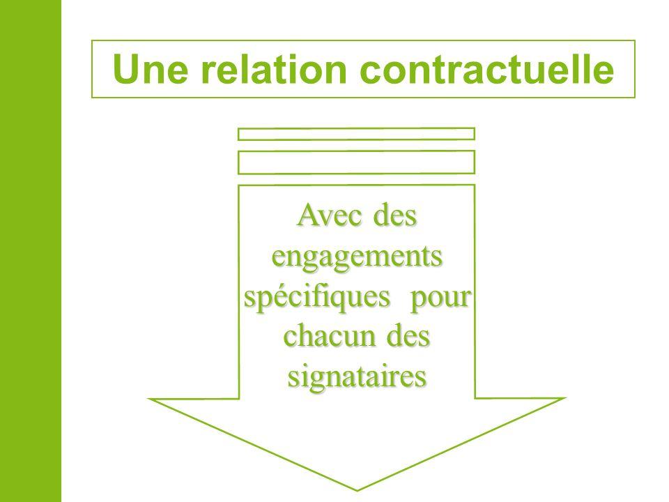 Avec des engagements spécifiques pour chacun des signataires Une relation contractuelle