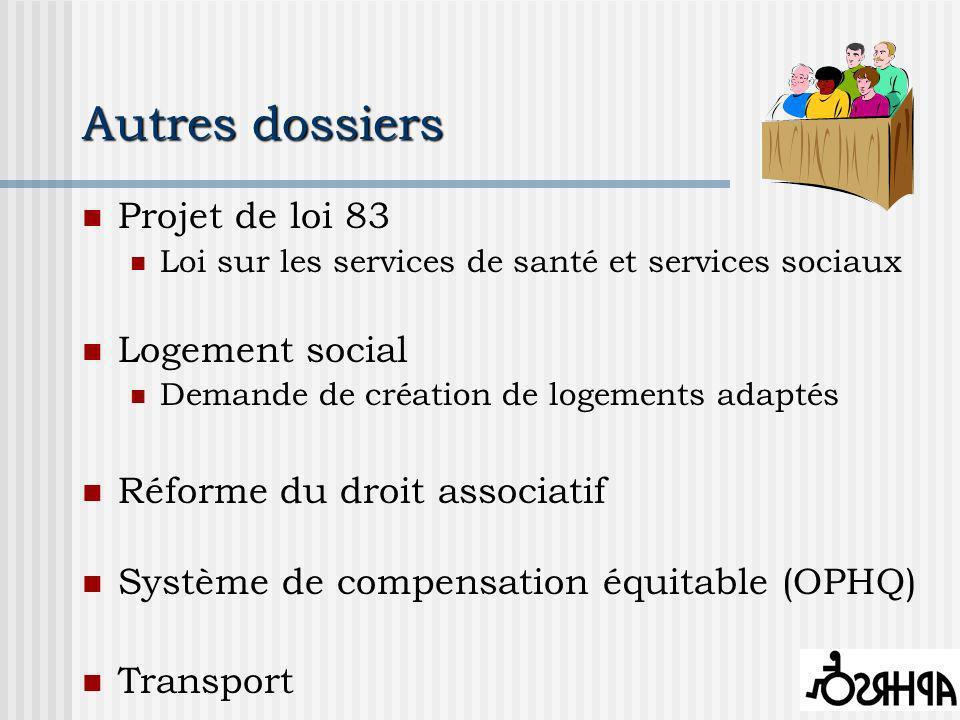 Autres dossiers Projet de loi 83 Loi sur les services de santé et services sociaux Logement social Demande de création de logements adaptés Réforme du droit associatif Système de compensation équitable (OPHQ) Transport