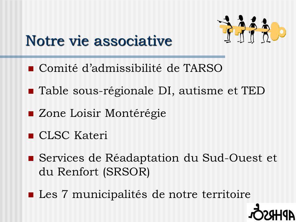 Notre vie associative Comité dadmissibilité de TARSO Table sous-régionale DI, autisme et TED Zone Loisir Montérégie CLSC Kateri Services de Réadaptation du Sud-Ouest et du Renfort (SRSOR) Les 7 municipalités de notre territoire
