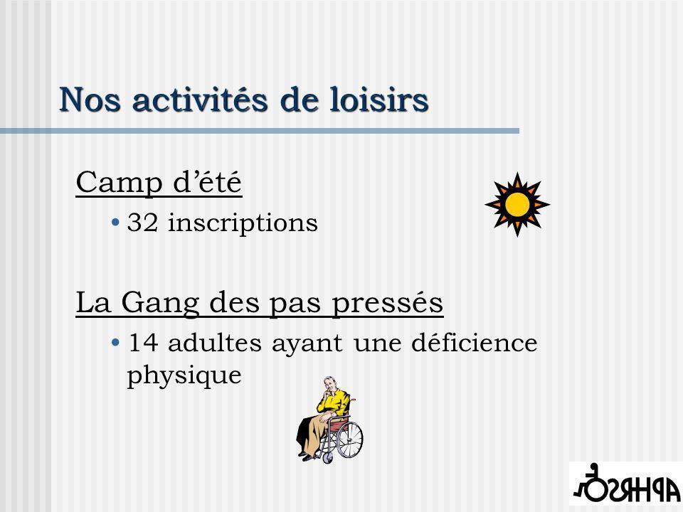 Nos activités de loisirs Camp dété 32 inscriptions La Gang des pas pressés 14 adultes ayant une déficience physique