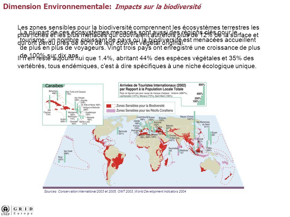 Sources: Conservation International 2003 et 2005, OMT 2003, World Development Indicators 2004 Les zones sensibles pour la biodiversité comprennent les écosystèmes terrestres les plus riches et les plus menacés qui couvraient autrefois plus de 12% de la surface et qui ont perdu près de 90% de leur couvert végétal original.