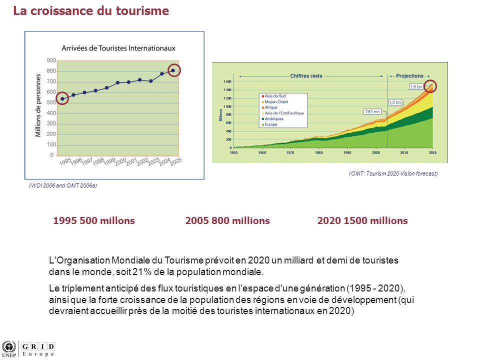 (OMT 2006a) La croissance du tourisme