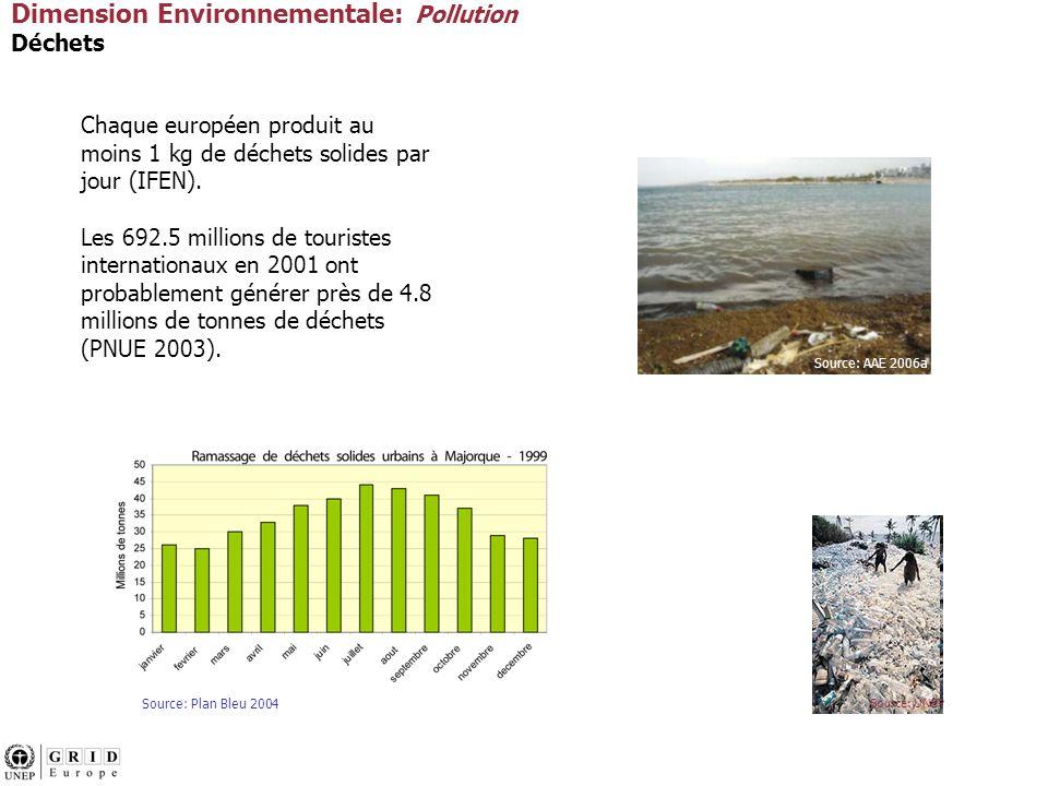 Chaque européen produit au moins 1 kg de déchets solides par jour (IFEN).