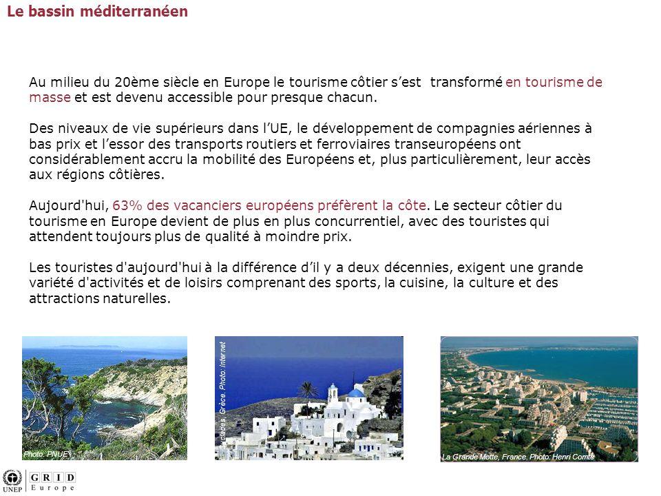 Au milieu du 20ème siècle en Europe le tourisme côtier sest transformé en tourisme de masse et est devenu accessible pour presque chacun.