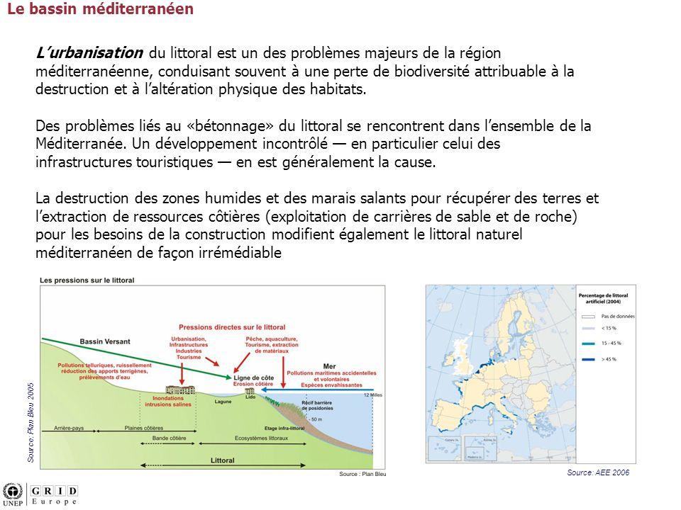 Lurbanisation du littoral est un des problèmes majeurs de la région méditerranéenne, conduisant souvent à une perte de biodiversité attribuable à la destruction et à laltération physique des habitats.