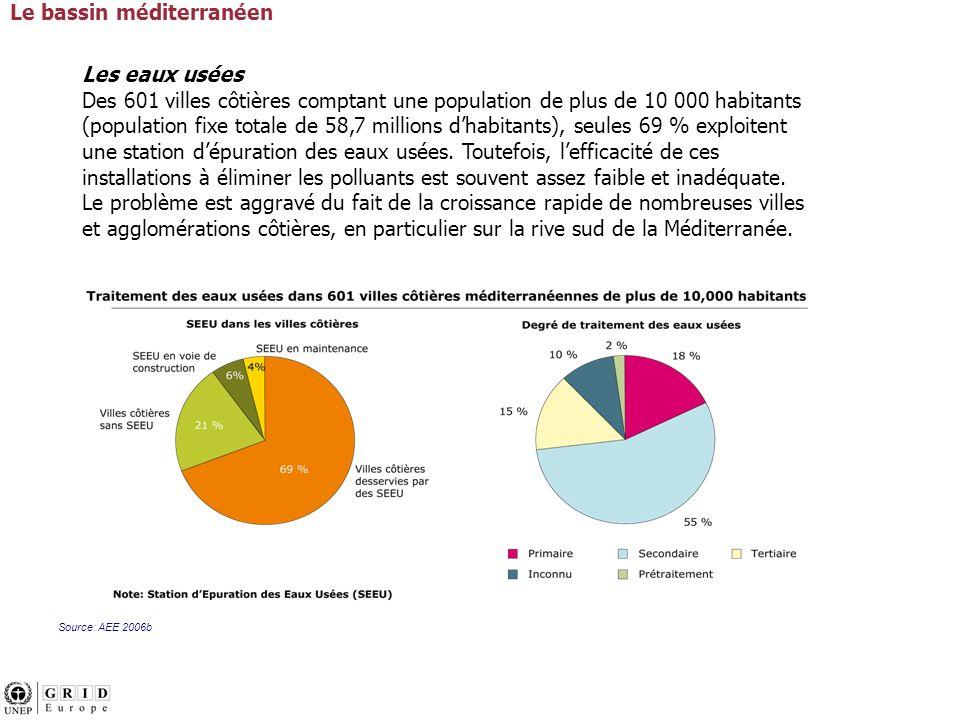Source: AEE 2006b Les eaux usées Des 601 villes côtières comptant une population de plus de 10 000 habitants (population fixe totale de 58,7 millions dhabitants), seules 69 % exploitent une station dépuration des eaux usées.