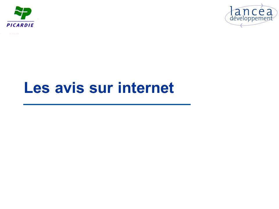 Les avis sur internet