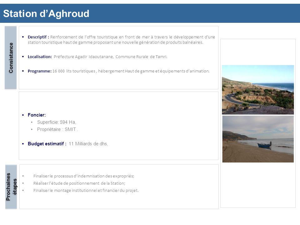 Station dAghroud 11 Descriptif : Renforcement de loffre touristique en front de mer à travers le développement dune station touristique haut de gamme