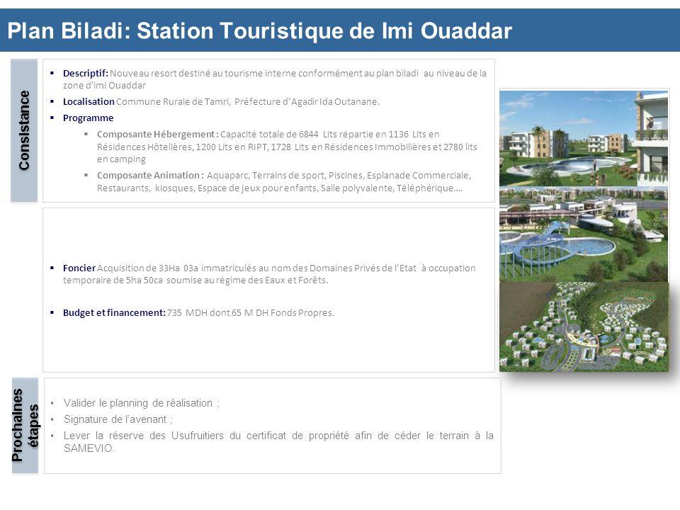 Plan Biladi: Station Touristique de Imi Ouaddar 13 Descriptif: Nouveau resort destiné au tourisme interne conformément au plan biladi au niveau de la