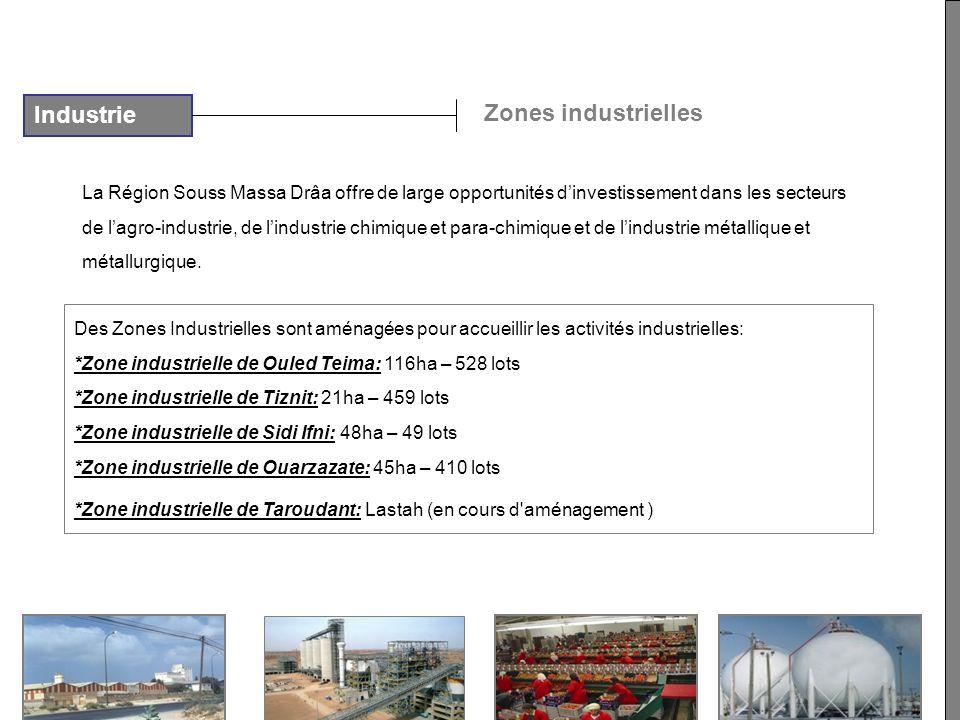 Des Zones Industrielles sont aménagées pour accueillir les activités industrielles: *Zone industrielle de Ouled Teima: 116ha – 528 lots *Zone industri