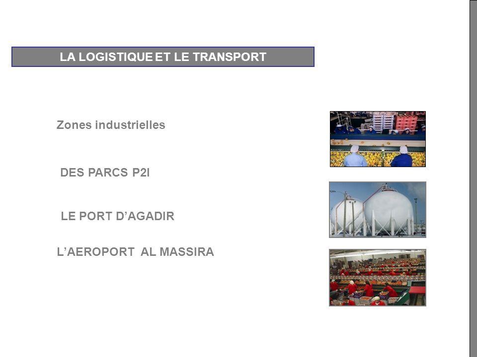 LA LOGISTIQUE ET LE TRANSPORT Zones industrielles LE PORT DAGADIR DES PARCS P2I LAEROPORT AL MASSIRA