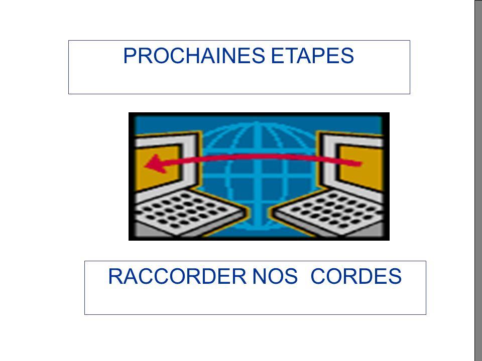 PROCHAINES ETAPES RACCORDER NOS CORDES