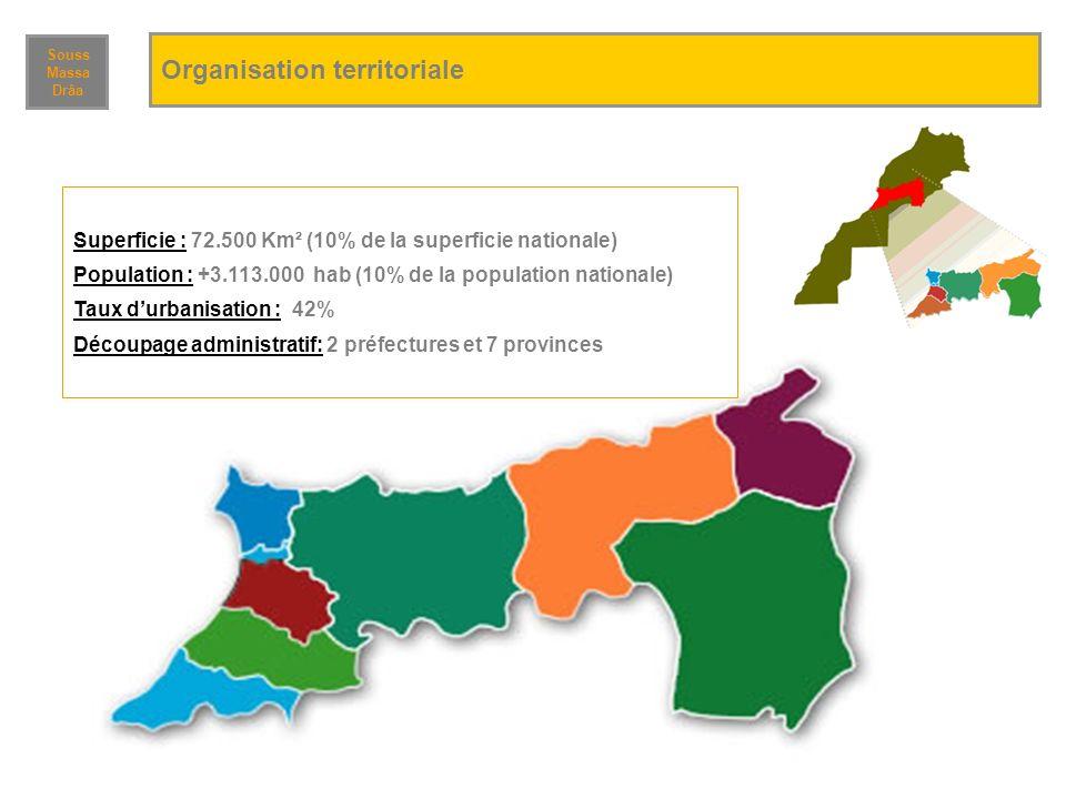 Superficie : 72.500 Km² (10% de la superficie nationale) Population : +3.113.000 hab (10% de la population nationale) Taux durbanisation : 42% Découpa