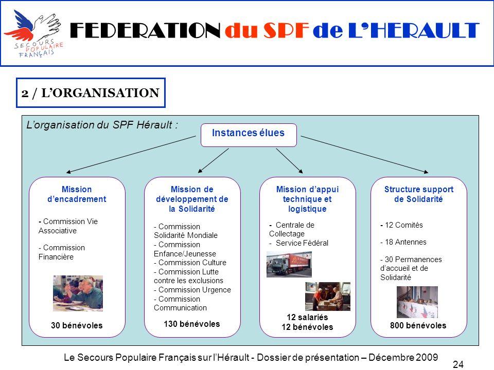 Le Secours Populaire Français sur lHérault - Dossier de présentation – Décembre 2009 24 Lorganisation du SPF Hérault : FEDERATION du SPF de LHERAULT 2