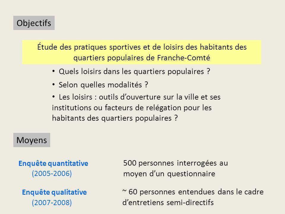 Étude des pratiques sportives et de loisirs des habitants des quartiers populaires de Franche-Comté Objectifs Quels loisirs dans les quartiers populai