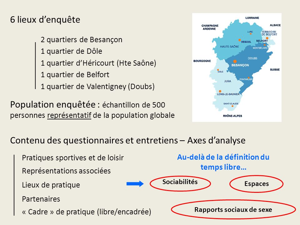 2 quartiers de Besançon 1 quartier de Dôle 1 quartier de Belfort 1 quartier dHéricourt (Hte Saône) 1 quartier de Valentigney (Doubs) Population enquêt