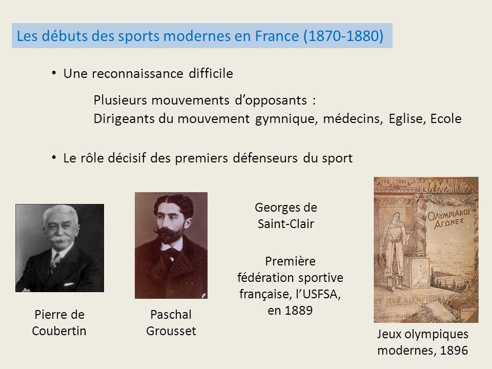 Les débuts des sports modernes en France (1870-1880) Une reconnaissance difficile Plusieurs mouvements dopposants : Dirigeants du mouvement gymnique,