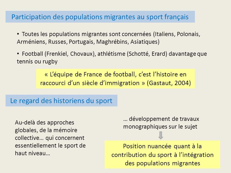 Participation des populations migrantes au sport français Football (Frenkiel, Chovaux), athlétisme (Schotté, Erard) davantage que tennis ou rugby Le r