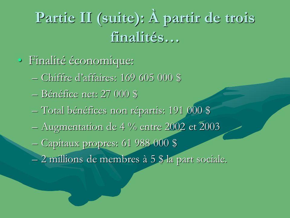 Partie II (suite): À partir de trois finalités… Finalité économique:Finalité économique: –Chiffre daffaires: 169 605 000 $ –Bénéfice net: 27 000 $ –Total bénéfices non répartis: 191 000 $ –Augmentation de 4 % entre 2002 et 2003 –Capitaux propres: 61 988 000 $ –2 millions de membres à 5 $ la part sociale.