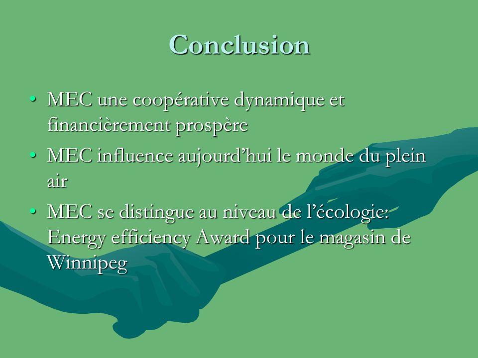 Conclusion MEC une coopérative dynamique et financièrement prospèreMEC une coopérative dynamique et financièrement prospère MEC influence aujourdhui l