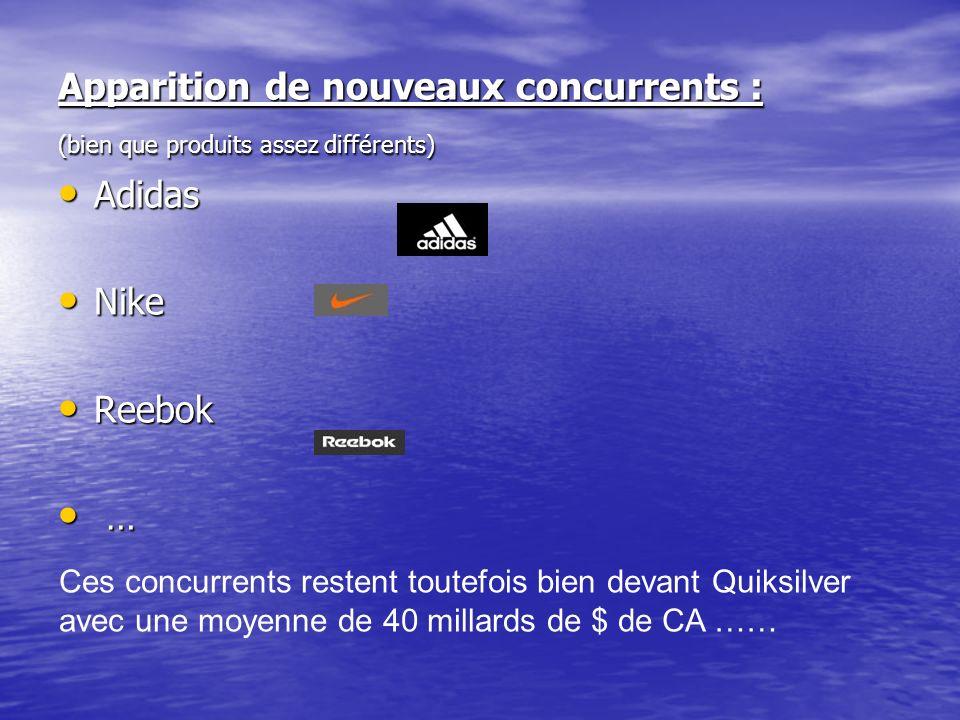 Apparition de nouveaux concurrents : (bien que produits assez différents) Adidas Adidas Nike Nike Reebok Reebok … … Ces concurrents restent toutefois