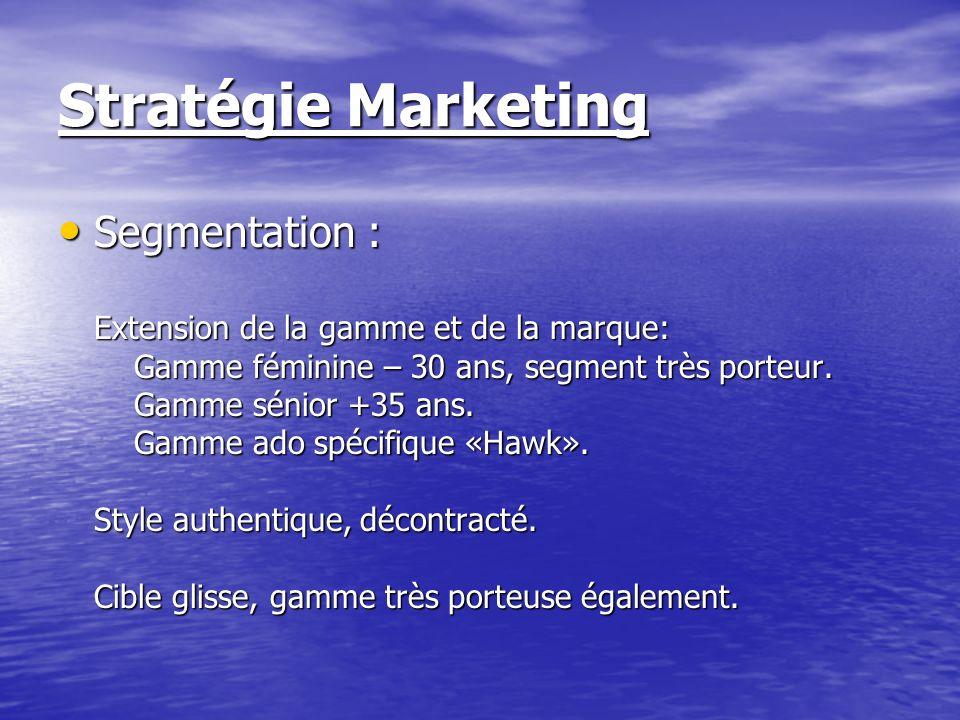 Stratégie Marketing Segmentation : Extension de la gamme et de la marque: Gamme féminine – 30 ans, segment très porteur. Gamme sénior +35 ans. Gamme a