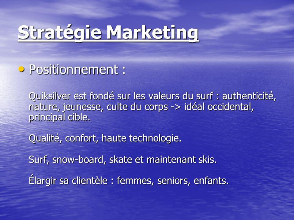Stratégie Marketing Positionnement : Quiksilver est fondé sur les valeurs du surf : authenticité, nature, jeunesse, culte du corps -> idéal occidental