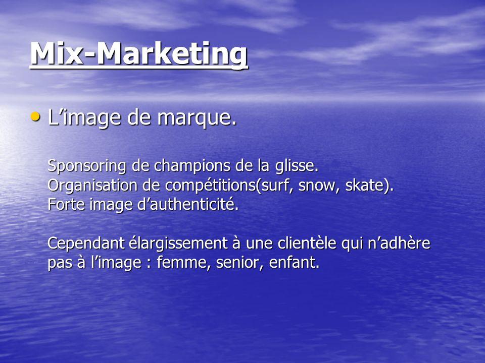 Mix-Marketing Limage de marque. Sponsoring de champions de la glisse. Organisation de compétitions(surf, snow, skate). Forte image dauthenticité. Cepe