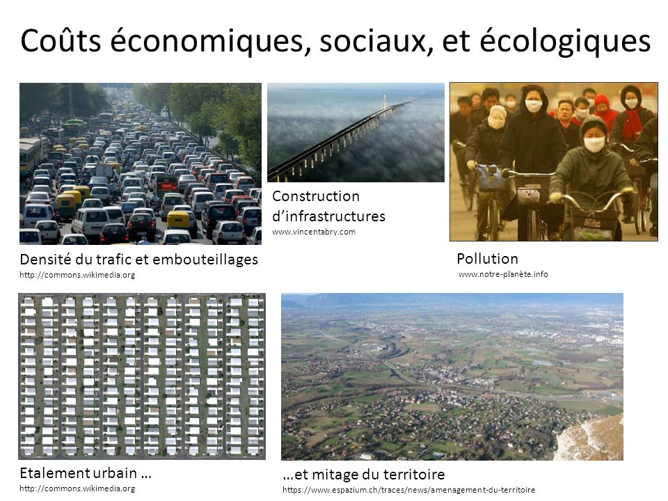 Coûts économiques, sociaux, et écologiques Pollution www.notre-planète.info Construction dinfrastructures www.vincentabry.com Densité du trafic et embouteillages http://commons.wikimedia.org Etalement urbain … http://commons.wikimedia.org …et mitage du territoire https://www.espazium.ch/traces/news/amenagement-du-territoire