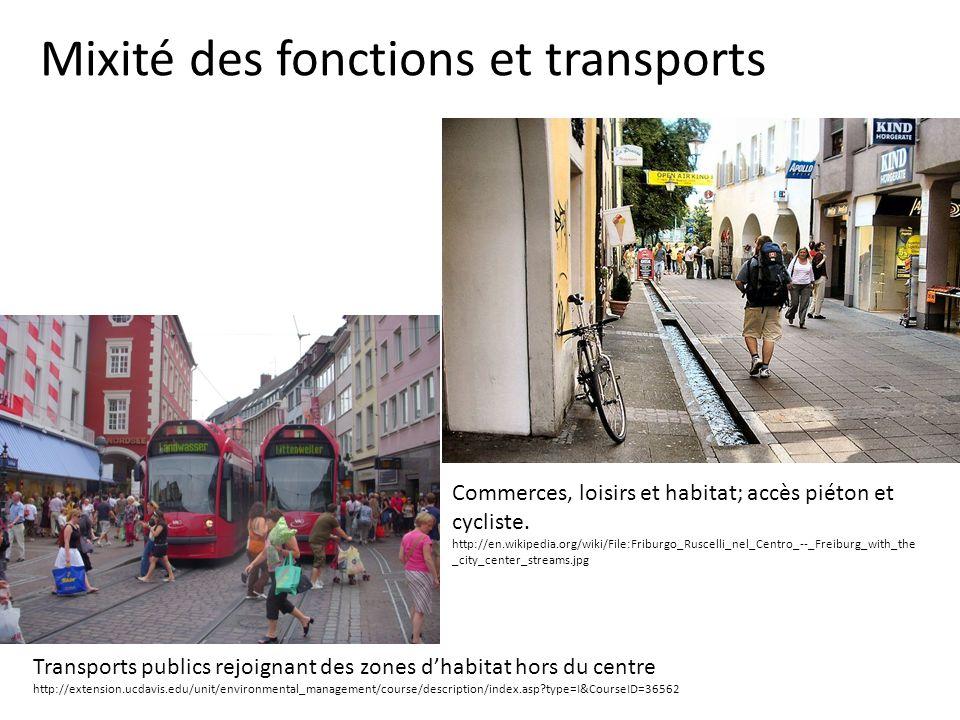 Mixité des fonctions et transports Transports publics rejoignant des zones dhabitat hors du centre http://extension.ucdavis.edu/unit/environmental_man