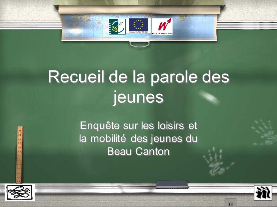 Contexte / Enquête réalisée à linitiative du CAAJ dArlon / Recueil des données: MJ de Florenville / 355 jeunes domiciliés dans le Beau Canton (écoles Sainte-Anne de Flo.