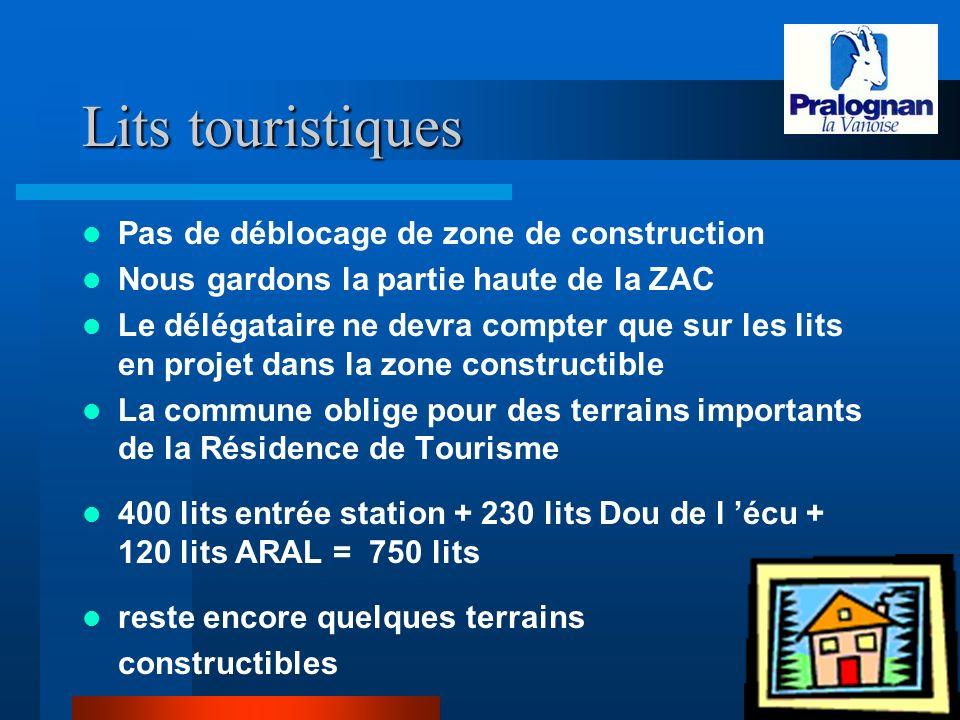 Autres offres Maulin MMP investissements OK Remboursement TSD Fontanettes OK Affermage = 0 1400 Lits touristiques Soit 0 k Transmontagne investissemen