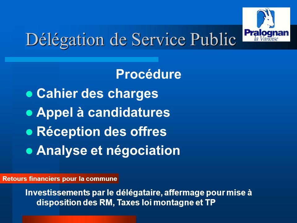 Candidats MMP Maulin (les Sybelles) Transmontagne (Super Dévoluy, Chamrousse, Praloup…) Remy loisirs (la Bresse, St François Longchamp, Orcières Merle