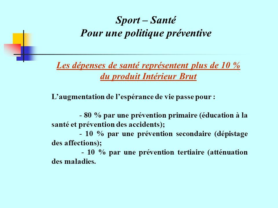 Sport – Santé Pour une politique préventive Laugmentation de lespérance de vie passe pour : - 80 % par une prévention primaire (éducation à la santé et prévention des accidents); - 10 % par une prévention secondaire (dépistage des affections); - 10 % par une prévention tertiaire (atténuation des maladies.