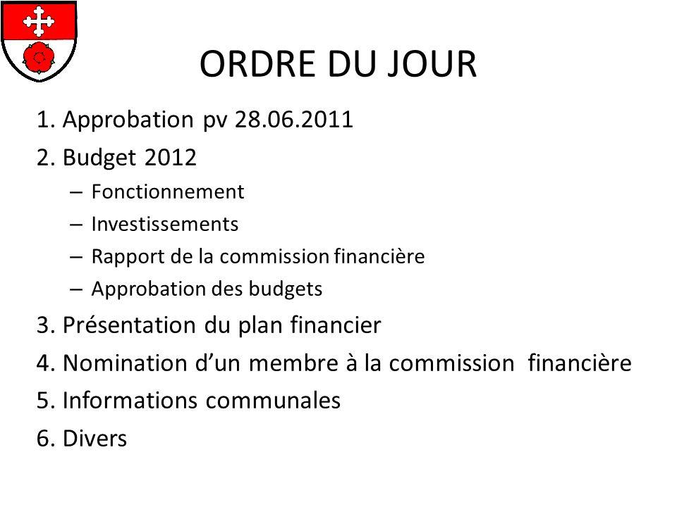 ORDRE DU JOUR 1. Approbation pv 28.06.2011 2.