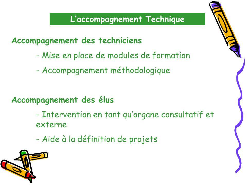 Laccompagnement Technique Accompagnement des techniciens - Mise en place de modules de formation - Accompagnement méthodologique Accompagnement des élus - Intervention en tant quorgane consultatif et externe - Aide à la définition de projets